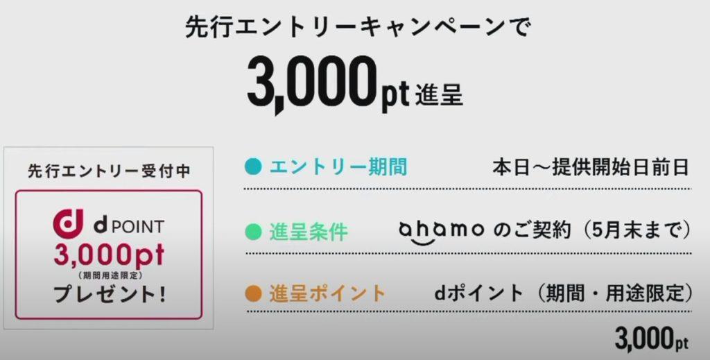 ドコモ(ahamo)のポイントキャンペーン